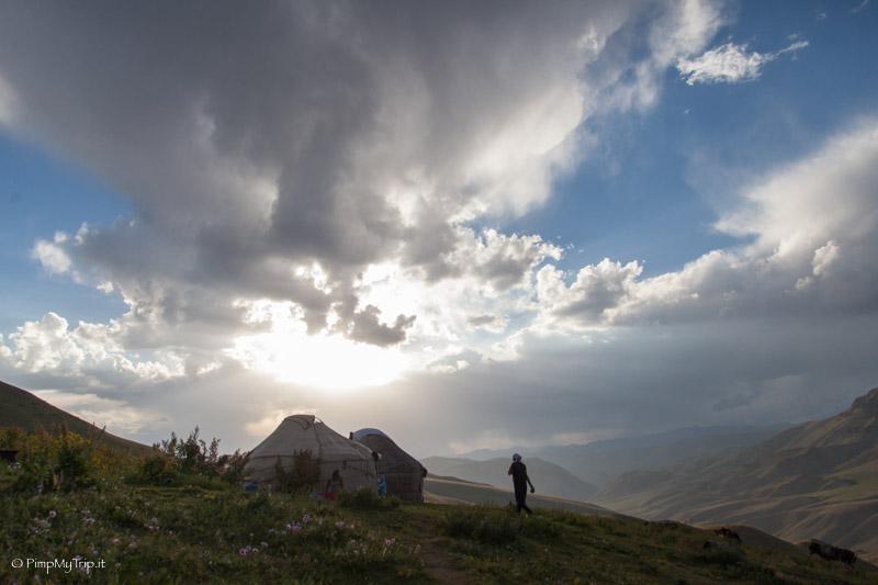 panorami kirghizistan