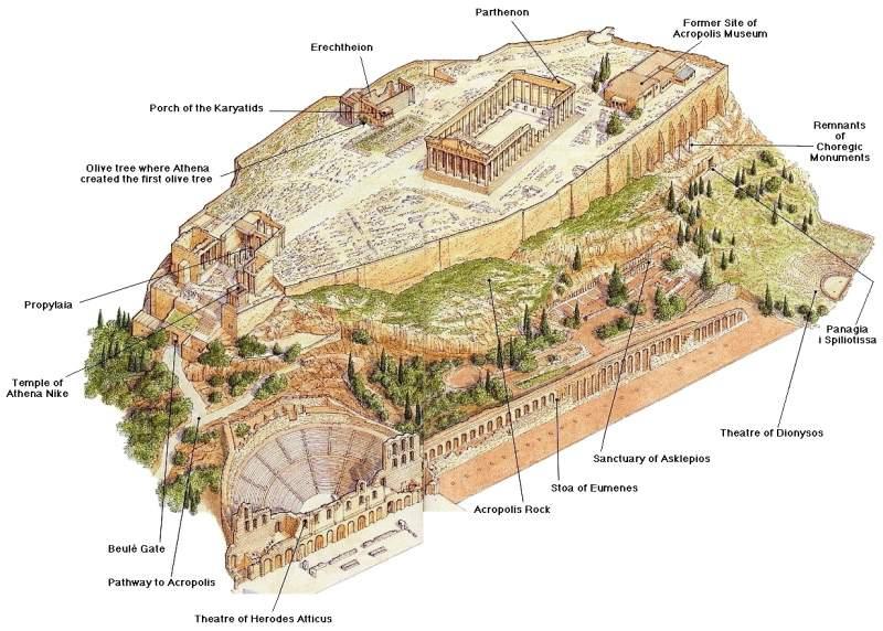 acropoli-atene-pianta